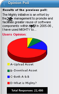 tcs-poll.PNG